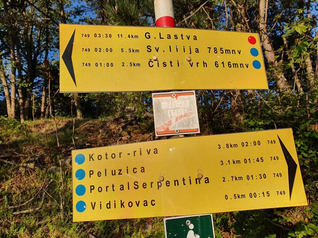 горные тропы в Черногории