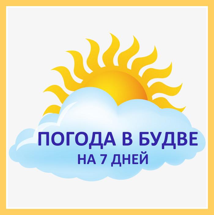 погода в Будве, Черногория