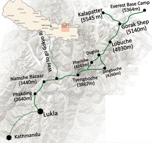 маршрут в базовый лагреь эвереста