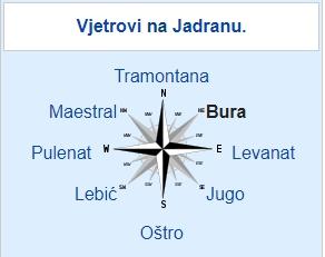ветра в Черногории