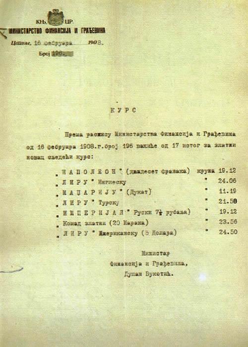 Музей денег в Черногории